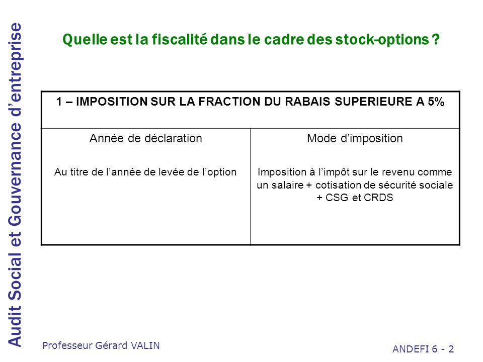 Audit Social et Gouvernance dentreprise Professeur Gérard VALIN ANDEFI 6 - 2 Quelle est la fiscalité dans le cadre des stock-options .
