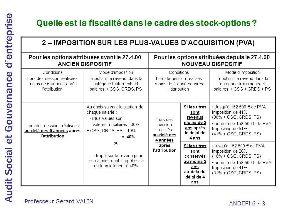 Audit Social et Gouvernance dentreprise Professeur Gérard VALIN ANDEFI 6 - 4 Quelle est la fiscalité dans le cadre des stock-options .