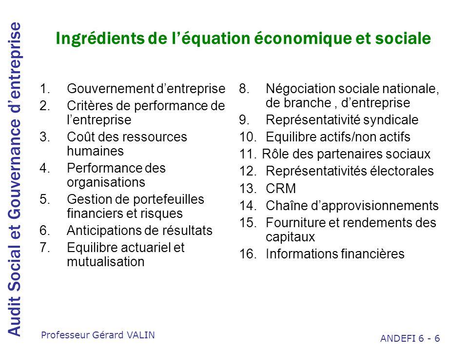 Audit Social et Gouvernance dentreprise Professeur Gérard VALIN ANDEFI 6 - 17 En conclusion détape : des solutions innovantes de valorisation du capital humain grâce aux stocks options.