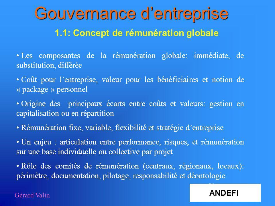 Gouvernance dentreprise Gérard Valin Les composantes de la rémunération globale: immédiate, de substitution, différée Coût pour lentreprise, valeur po