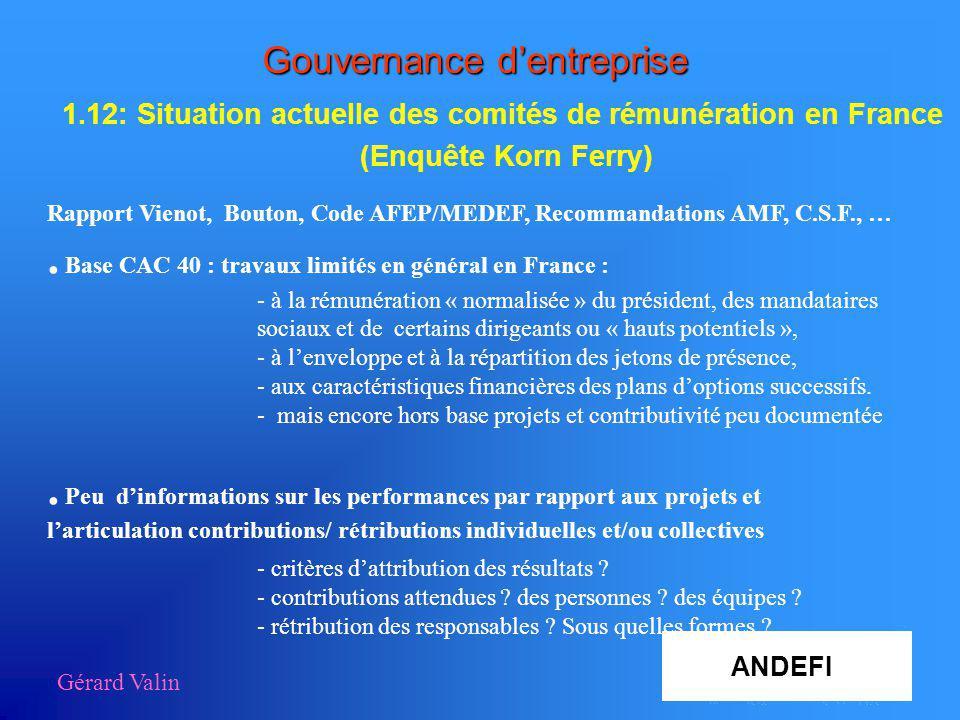 Gérard Valin Gouvernance dentreprise 1.12: Situation actuelle des comités de rémunération en France (Enquête Korn Ferry) Rapport Vienot, Bouton, Code