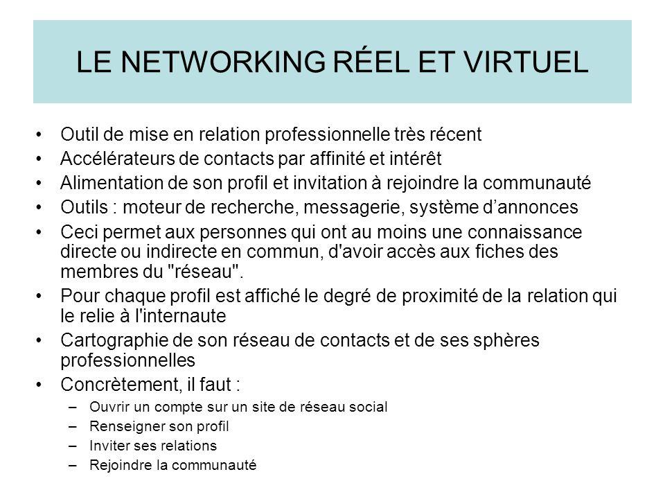 LE NETWORKING RÉEL ET VIRTUEL Outil de mise en relation professionnelle très récent Accélérateurs de contacts par affinité et intérêt Alimentation de