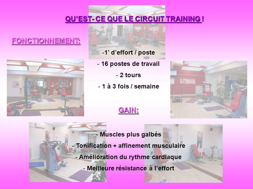 QUEST- CE QUE LE CIRCUIT TRAINING ! FONCTIONNEMENT: -1 deffort / poste - 16 postes de travail - 2 tours - 1 à 3 fois / semaineGAIN: - Muscles plus gal