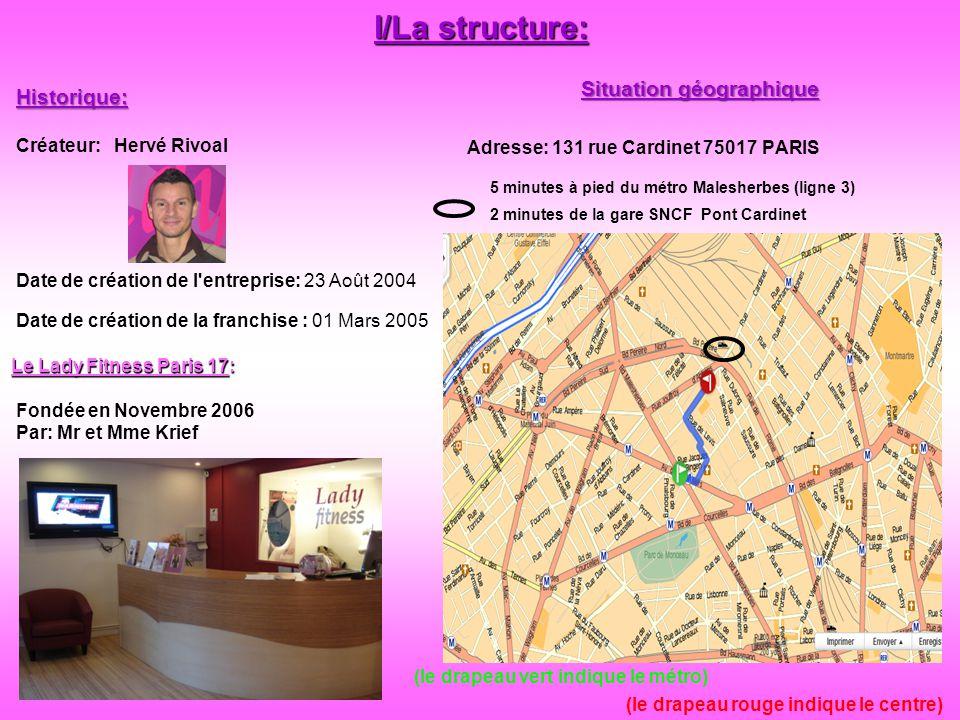 I/La structure: Historique: Créateur: Hervé Rivoal Date de création de l'entreprise: 23 Août 2004 Date de création de la franchise : 01 Mars 2005 Le L