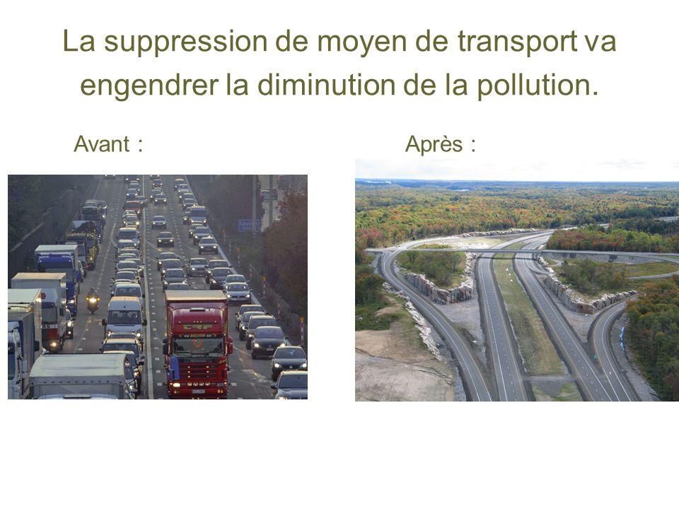 La suppression de moyen de transport va engendrer la diminution de la pollution. Avant :Après :