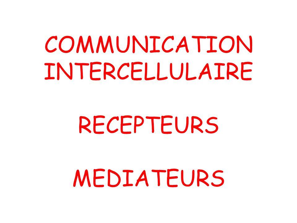 COMMUNICATION INTERCELLULAIRE RECEPTEURS MEDIATEURS
