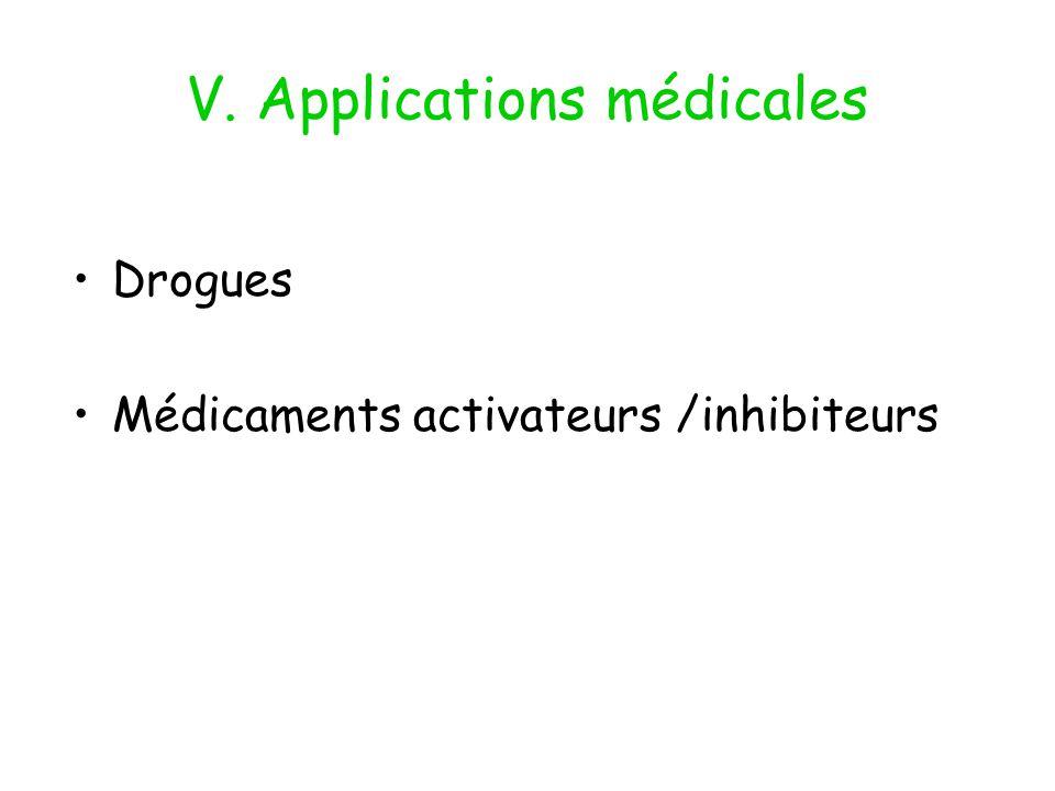 V. Applications médicales Drogues Médicaments activateurs /inhibiteurs