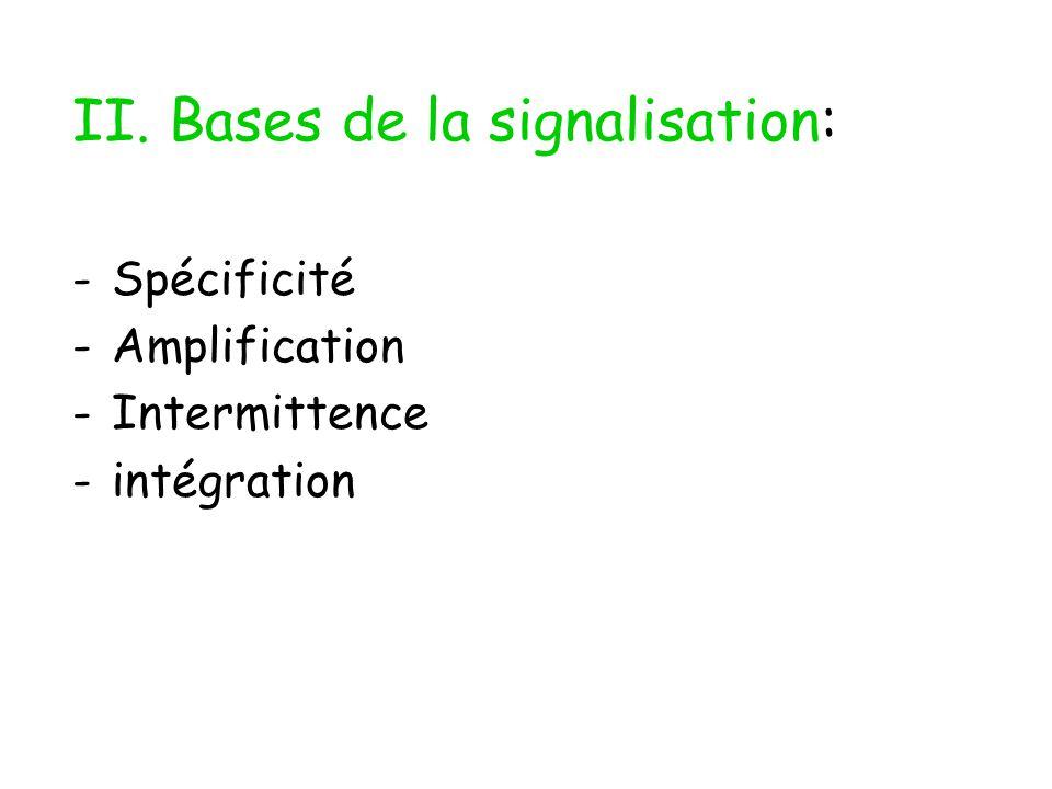 II. Bases de la signalisation: -Spécificité -Amplification -Intermittence -intégration