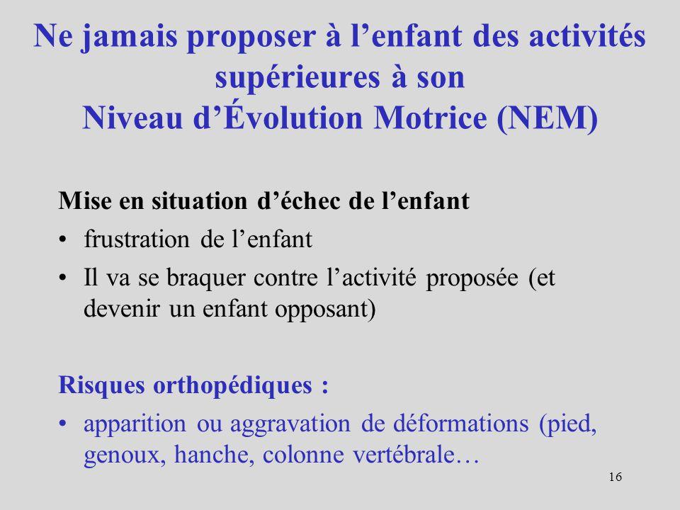 Ne jamais proposer à lenfant des activités supérieures à son Niveau dÉvolution Motrice (NEM) Mise en situation déchec de lenfant frustration de lenfan