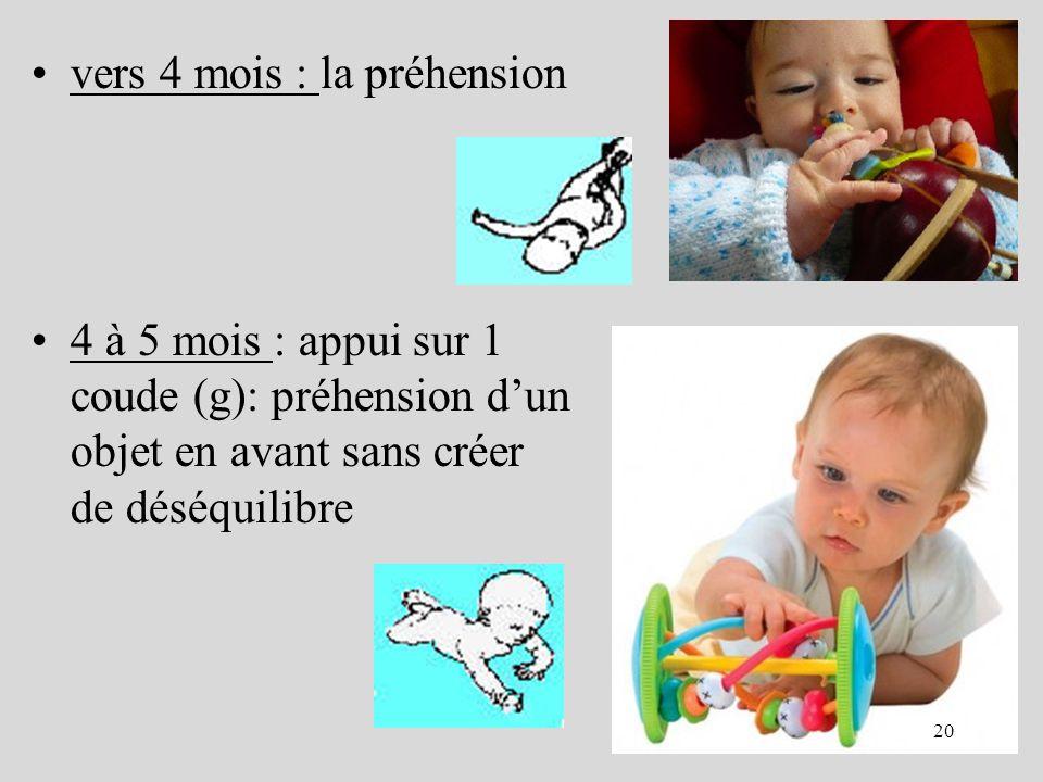 vers 4 mois : la préhension 4 à 5 mois : appui sur 1 coude (g): préhension dun objet en avant sans créer de déséquilibre 20