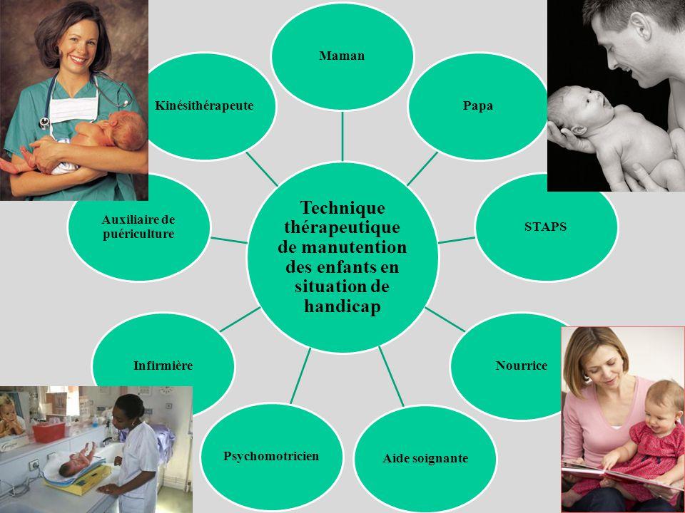 Technique thérapeutique de manutention des enfants en situation de handicap MamanPapaSTAPSNourriceAide soignantePsychomotricienInfirmière Auxiliaire d