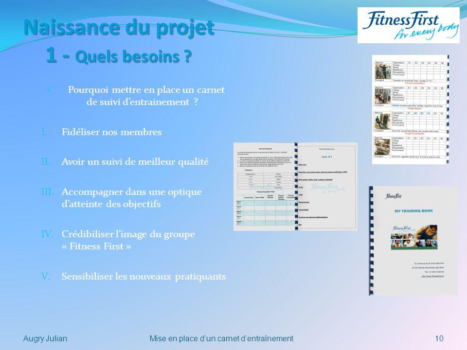 10Mise en place dun carnet dentraînementAugry Julian Naissance du projet 1 - Quels besoins ? Pourquoi mettre en place un carnet de suivi dentrainement
