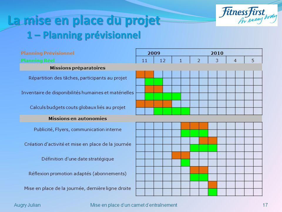 17Mise en place dun carnet dentraînementAugry Julian La mise en place du projet 1 – Planning prévisionnel Planning Prévisionnel20092010 Planning Réel1