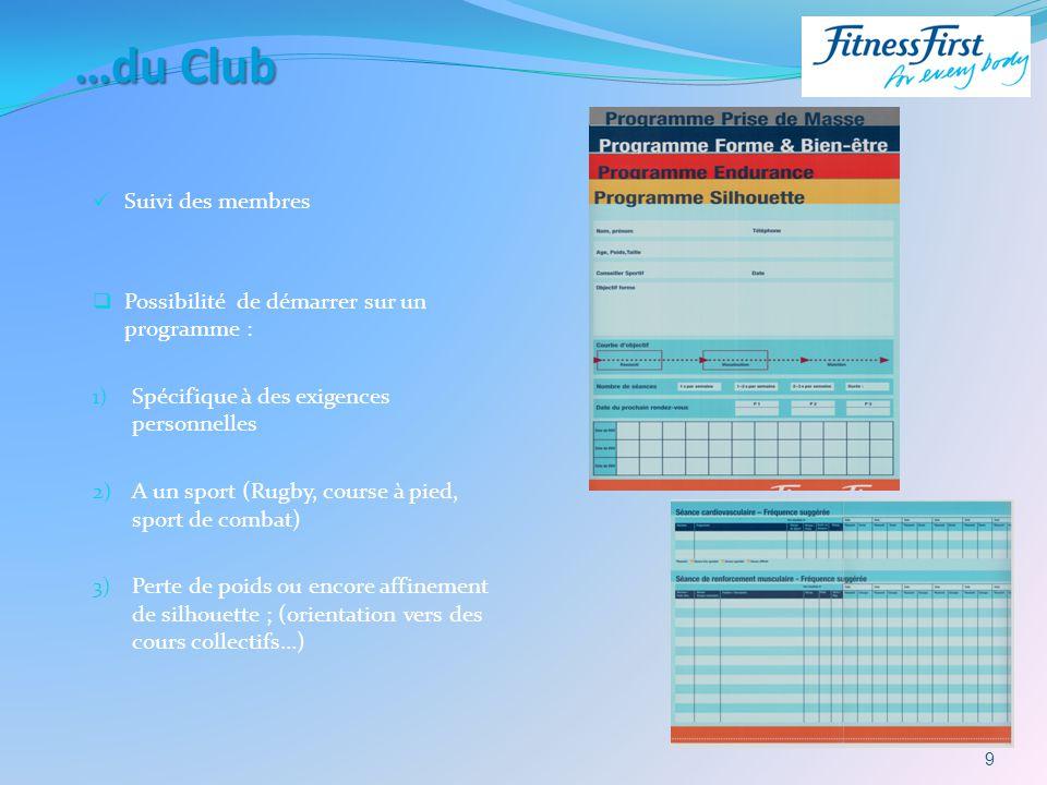 …du Club Suivi des membres Possibilité de démarrer sur un programme : 1) Spécifique à des exigences personnelles 2) A un sport (Rugby, course à pied,