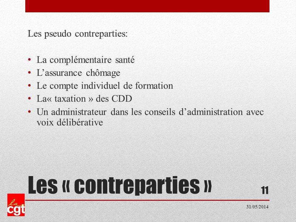 Les « contreparties » Les pseudo contreparties: La complémentaire santé Lassurance chômage Le compte individuel de formation La« taxation » des CDD Un administrateur dans les conseils dadministration avec voix délibérative 11 31/05/2014