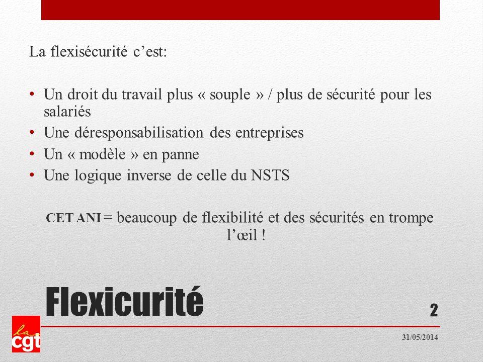 Flexicurité La flexisécurité cest: Un droit du travail plus « souple » / plus de sécurité pour les salariés Une déresponsabilisation des entreprises Un « modèle » en panne Une logique inverse de celle du NSTS CET ANI = beaucoup de flexibilité et des sécurités en trompe lœil .