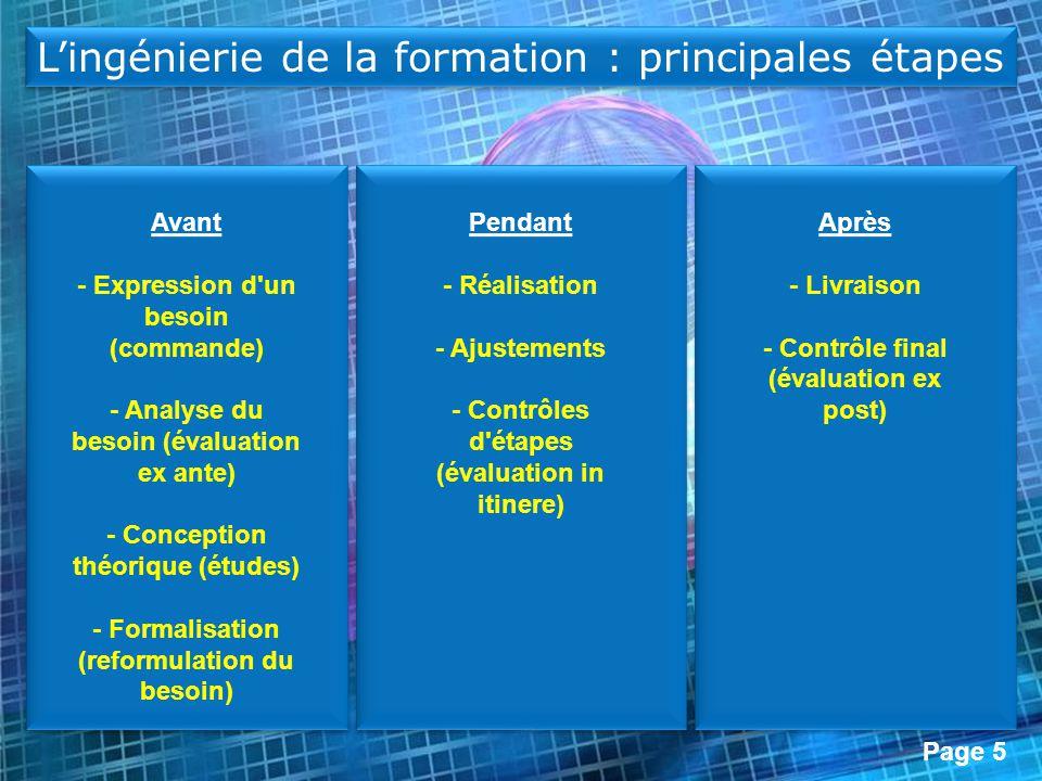 Page 5 Avant - Expression d'un besoin (commande) - Analyse du besoin (évaluation ex ante) - Conception théorique (études) - Formalisation (reformulati