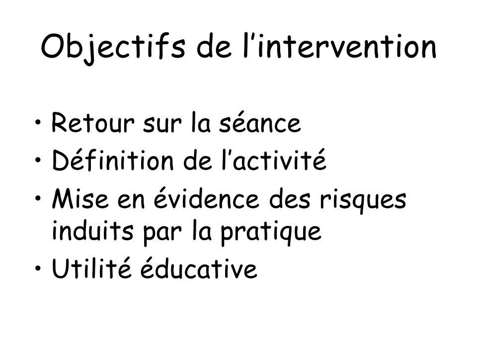 Objectifs de lintervention Retour sur la séance Définition de lactivité Mise en évidence des risques induits par la pratique Utilité éducative