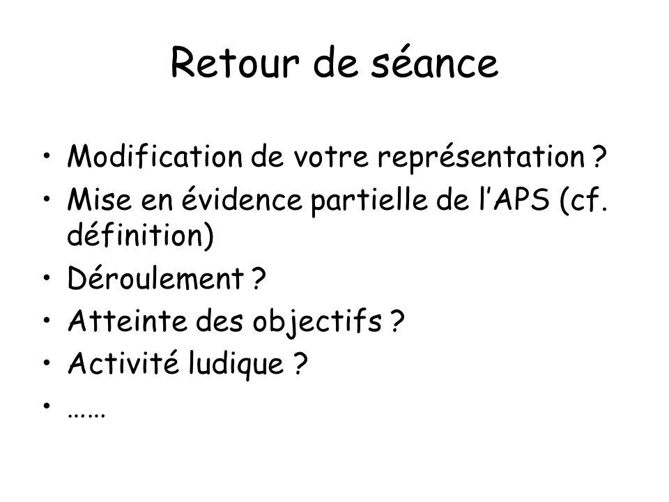 Retour de séance Modification de votre représentation ? Mise en évidence partielle de lAPS (cf. définition) Déroulement ? Atteinte des objectifs ? Act