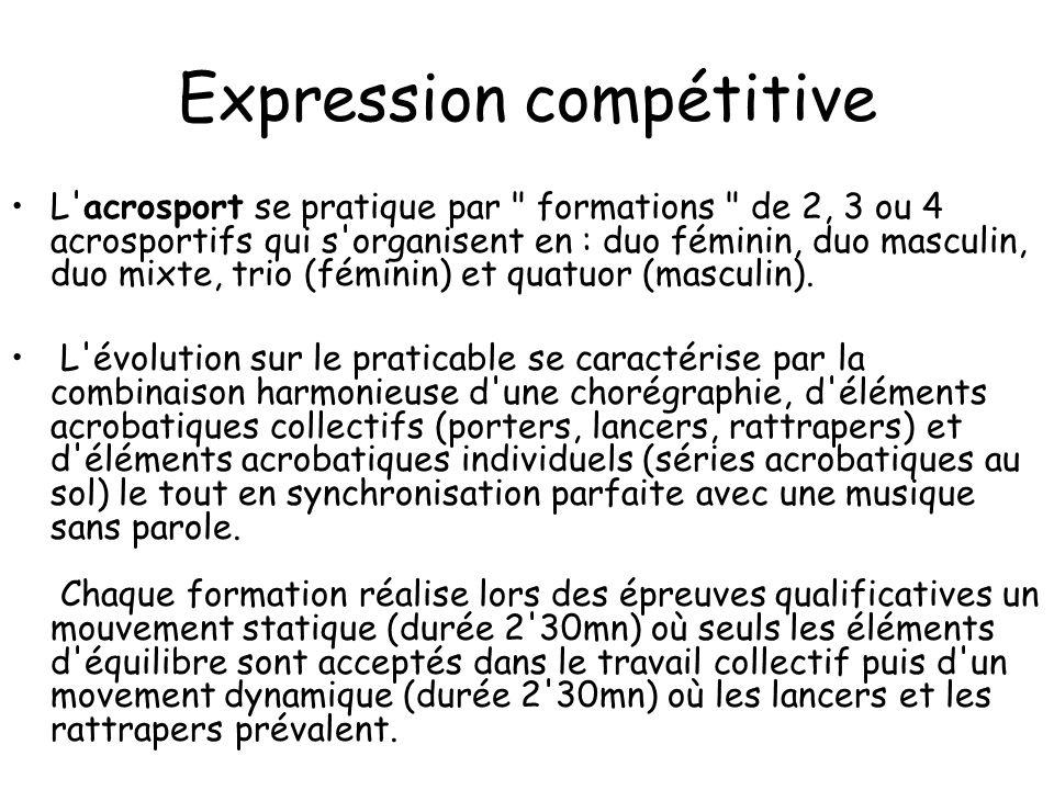 Expression compétitive L acrosport se pratique par formations de 2, 3 ou 4 acrosportifs qui s organisent en : duo féminin, duo masculin, duo mixte, trio (féminin) et quatuor (masculin).