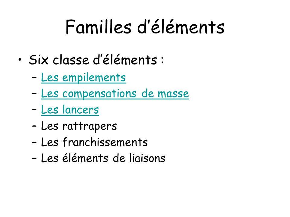 Familles déléments Six classe déléments : –Les empilementsLes empilements –Les compensations de masseLes compensations de masse –Les lancersLes lancer