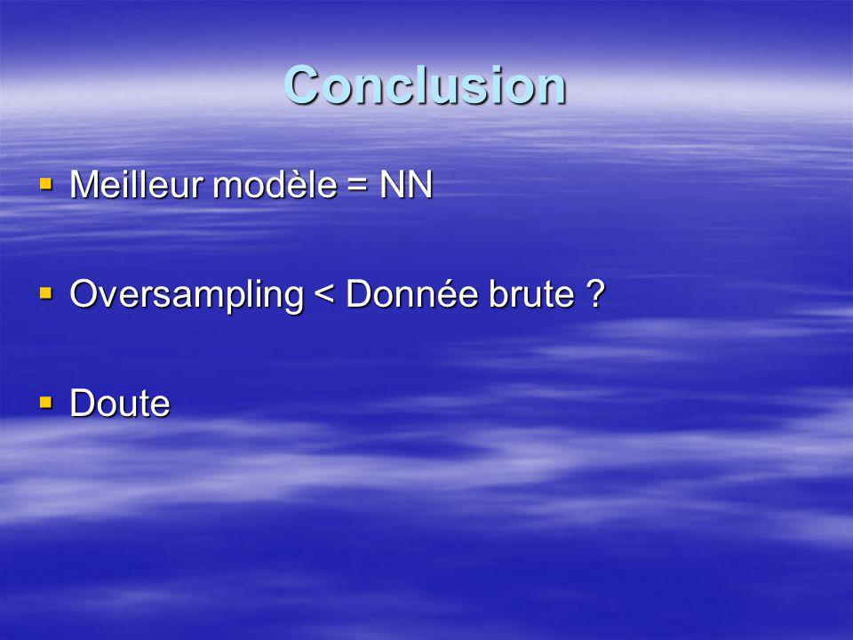 Conclusion Meilleur modèle = NN Meilleur modèle = NN Oversampling < Donnée brute ? Oversampling < Donnée brute ? Doute Doute