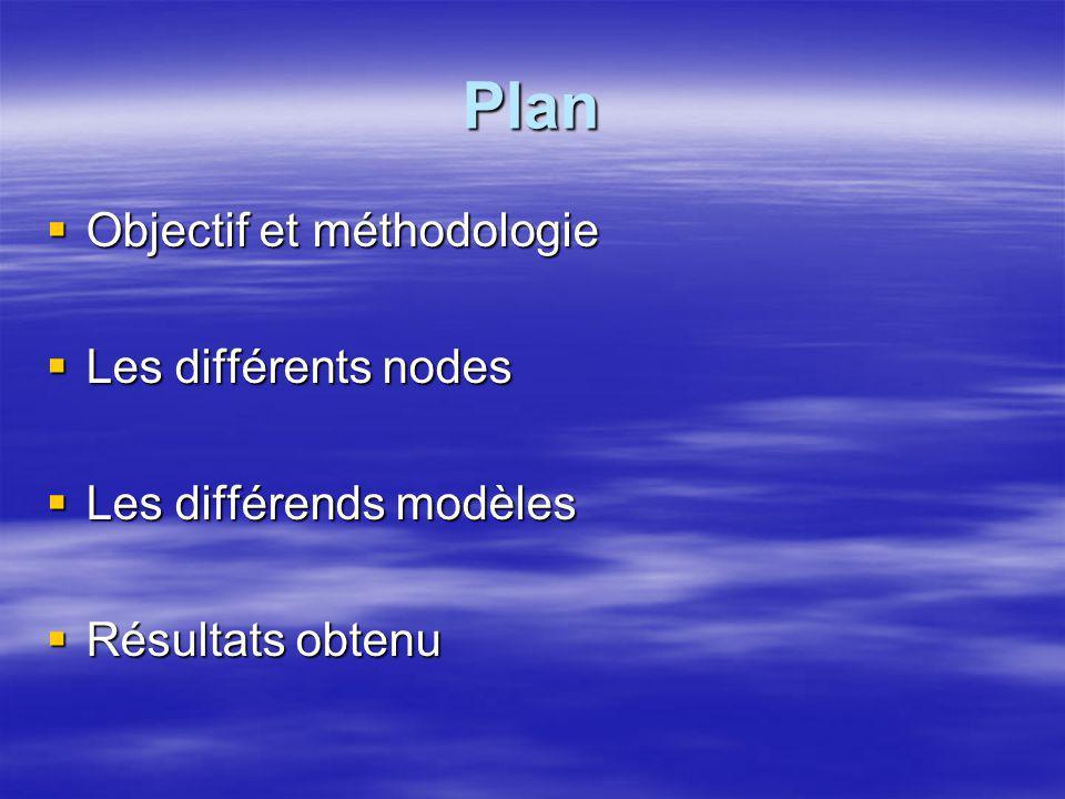 Plan Objectif et méthodologie Objectif et méthodologie Les différents nodes Les différents nodes Les différends modèles Les différends modèles Résultats obtenu Résultats obtenu