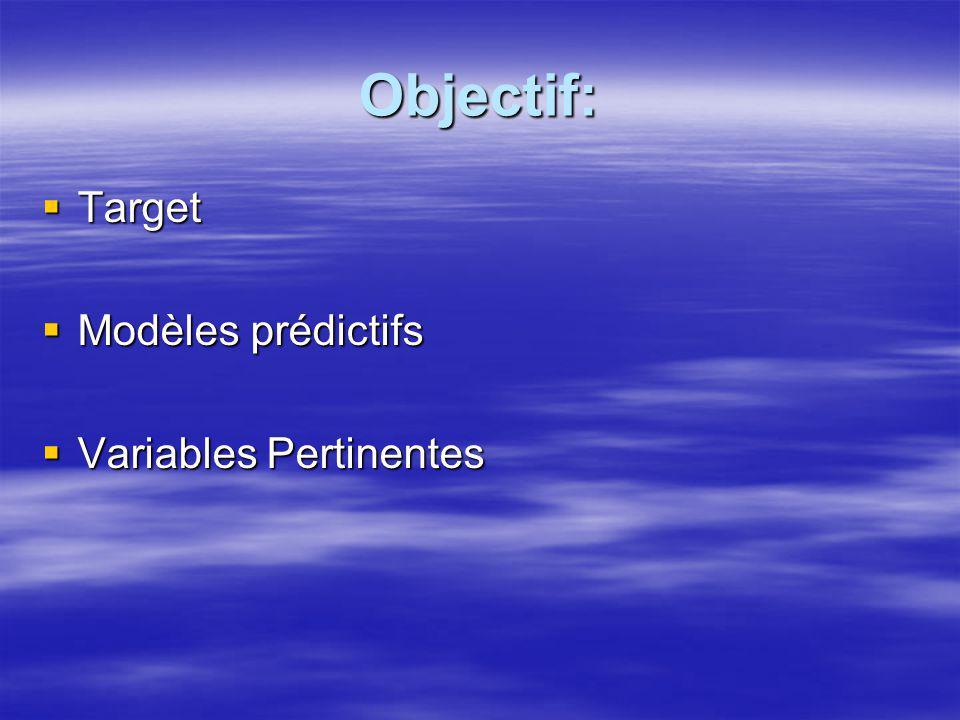 Objectif: Target Target Modèles prédictifs Modèles prédictifs Variables Pertinentes Variables Pertinentes