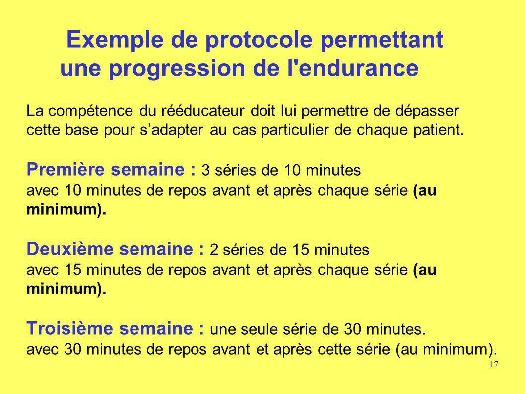 Exemple de protocole permettant une progression de l'endurance La compétence du rééducateur doit lui permettre de dépasser cette base pour sadapter au