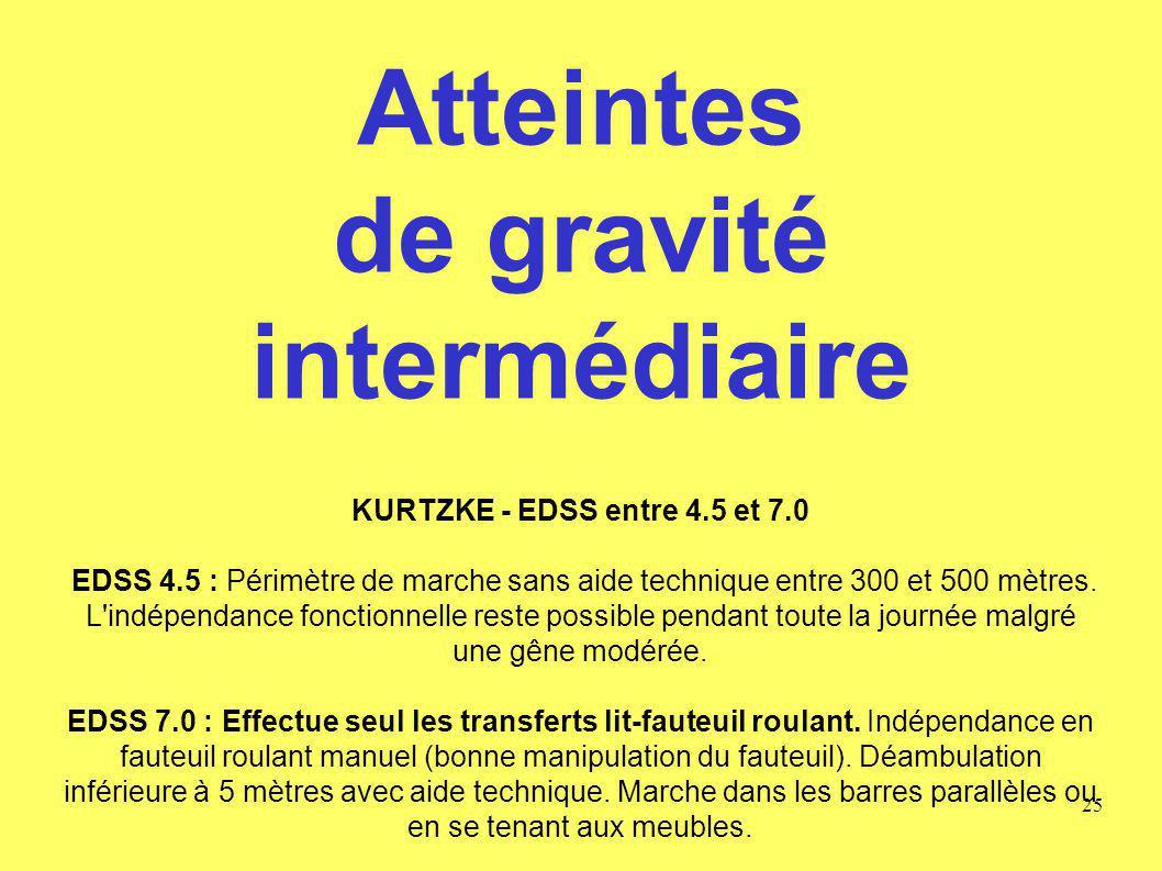 Atteintes de gravité intermédiaire KURTZKE - EDSS entre 4.5 et 7.0 EDSS 4.5 : Périmètre de marche sans aide technique entre 300 et 500 mètres. L'indép