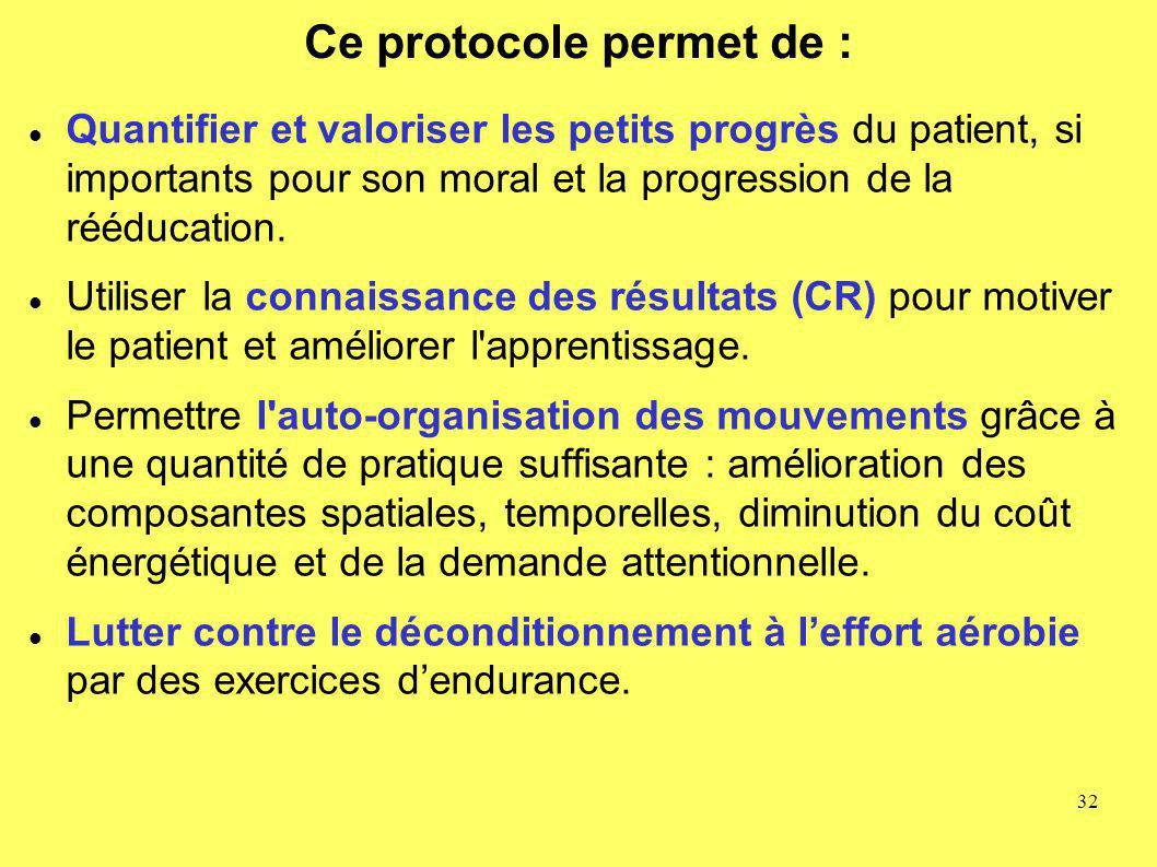Ce protocole permet de : Quantifier et valoriser les petits progrès du patient, si importants pour son moral et la progression de la rééducation. Util