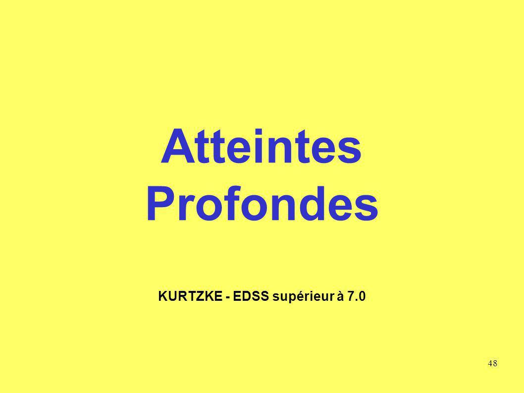 Atteintes Profondes KURTZKE - EDSS supérieur à 7.0 48