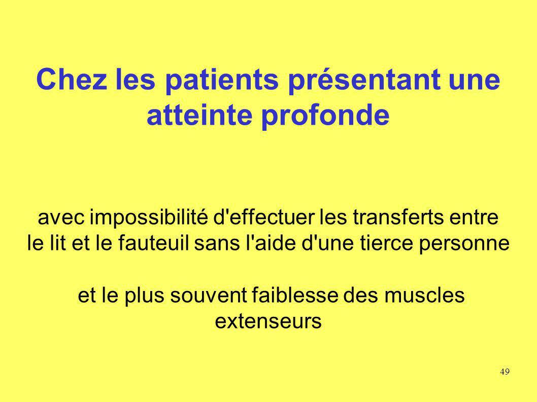 Chez les patients présentant une atteinte profonde avec impossibilité d'effectuer les transferts entre le lit et le fauteuil sans l'aide d'une tierce