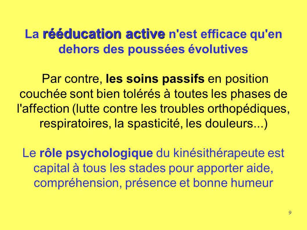 rééducation active La rééducation active n'est efficace qu'en dehors des poussées évolutives Par contre, les soins passifs en position couchée sont bi