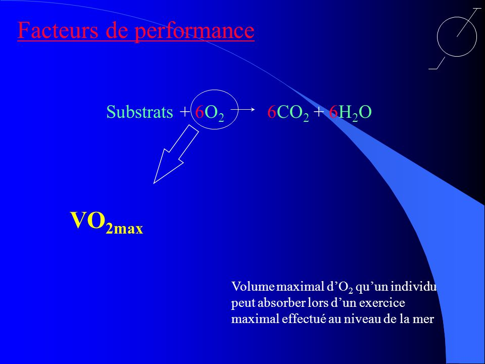 Substrats + 6O 2 6CO 2 + 6H 2 O Facteurs de performance VO 2max Volume maximal dO 2 quun individu peut absorber lors dun exercice maximal effectué au niveau de la mer