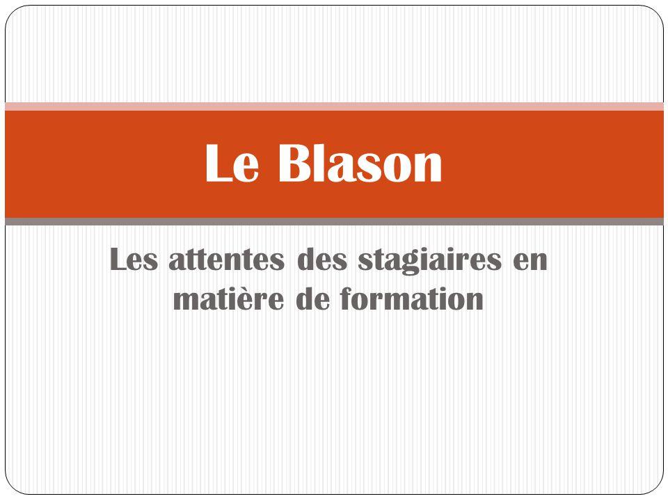 Les attentes des stagiaires en matière de formation Le Blason