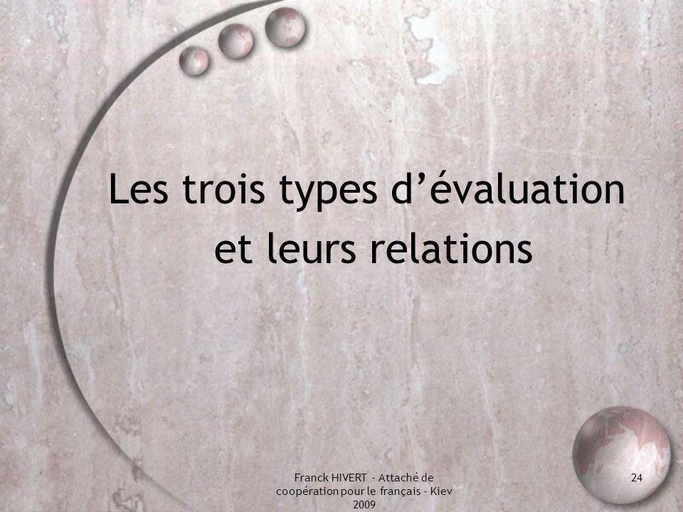 Franck HIVERT - Attaché de coopération pour le français - Kiev 2009 24 Les trois types dévaluation et leurs relations
