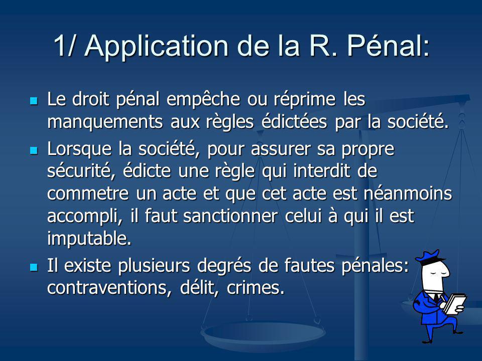 1/ Application de la R. Pénal: Le droit pénal empêche ou réprime les manquements aux règles édictées par la société. Le droit pénal empêche ou réprime