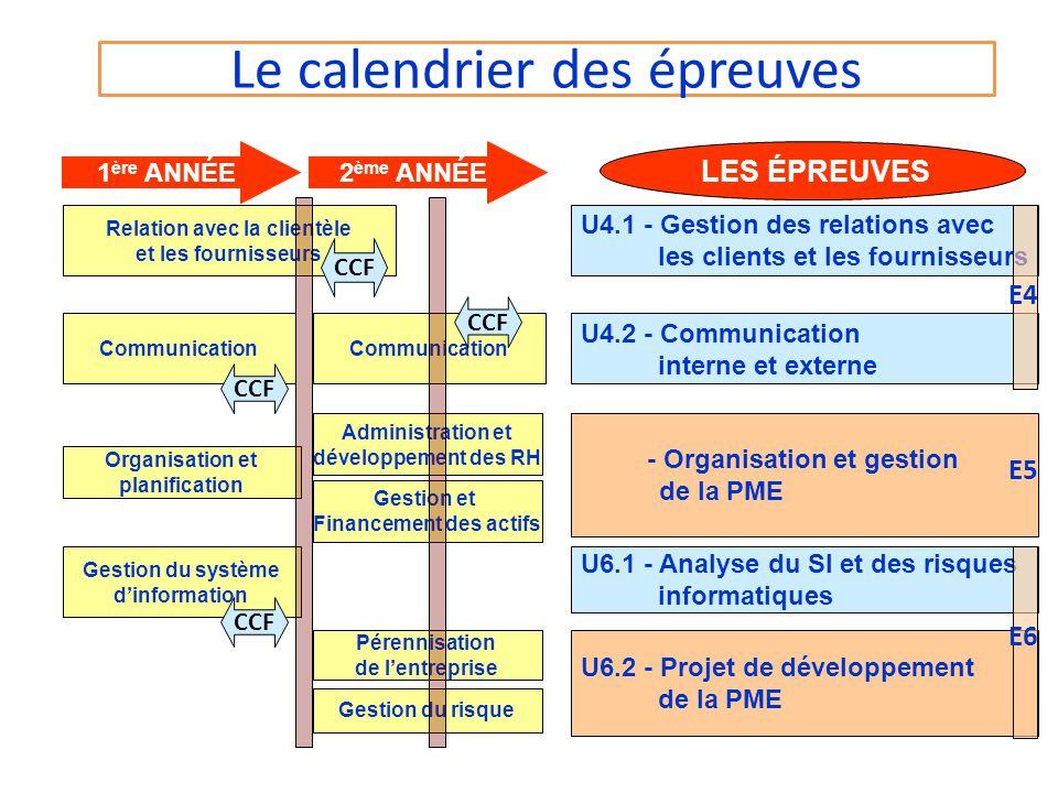 Le calendrier des épreuves LES ÉPREUVES U4.1 - Gestion des relations avec les clients et les fournisseurs U4.2 - Communication interne et externe - Or