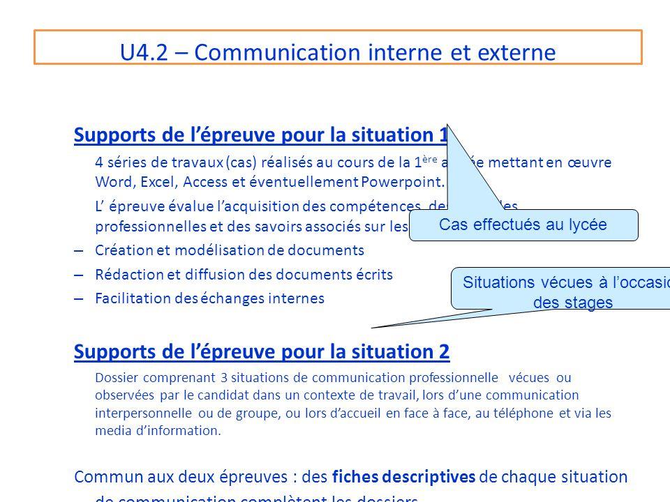 Déroulement des épreuves U4.2 – Communication interne et externe En prenant appui sur une fiche choisie parmi celles présentées dans le dossier, la commission élabore un scénario dinterrogation.