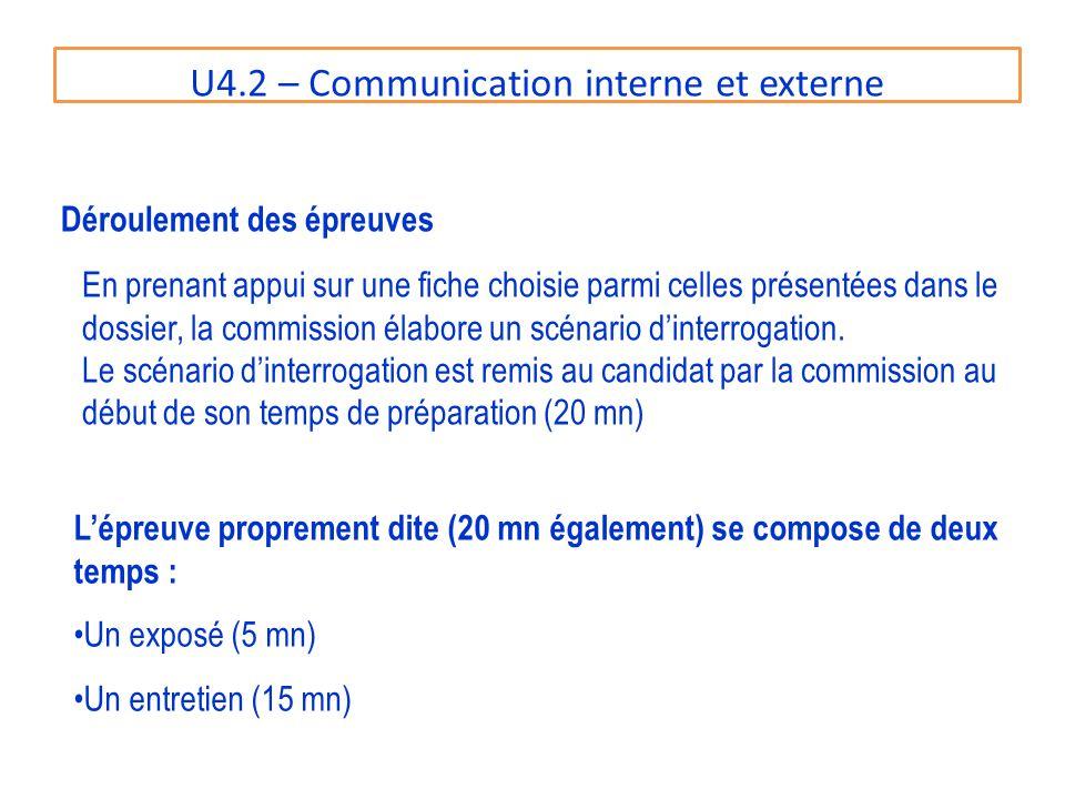 Déroulement des épreuves U4.2 – Communication interne et externe En prenant appui sur une fiche choisie parmi celles présentées dans le dossier, la co
