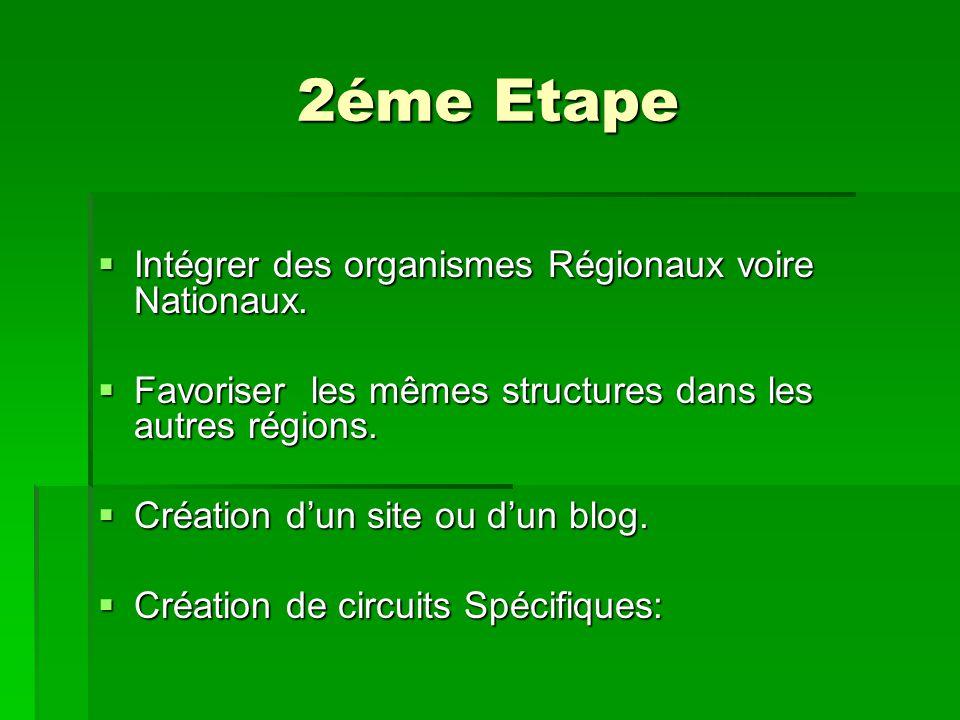 2éme Etape Intégrer des organismes Régionaux voire Nationaux.