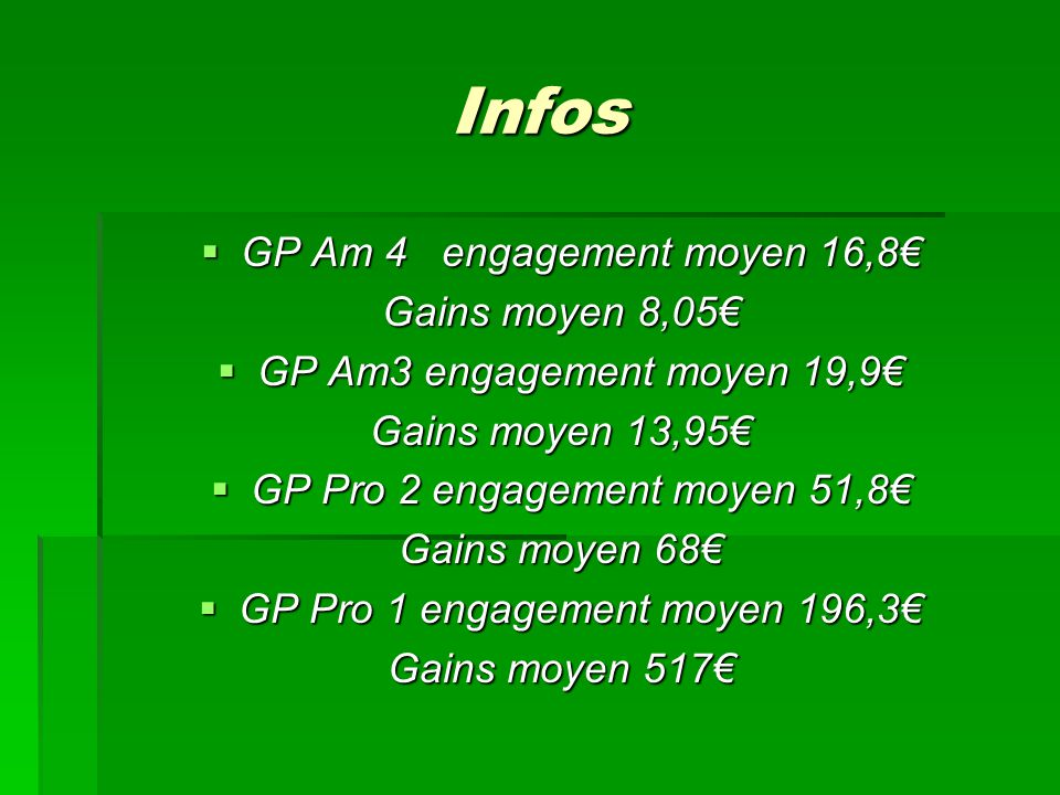 Infos GP Am 4 engagement moyen 16,8 Gains moyen 8,05 GP Am3 engagement moyen 19,9 Gains moyen 13,95 GP Pro 2 engagement moyen 51,8 Gains moyen 68 GP Pro 1 engagement moyen 196,3 Gains moyen 517