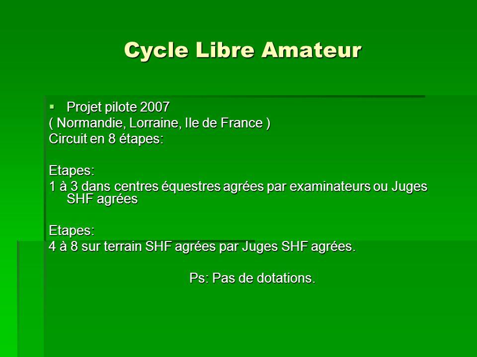 Cycle Libre Amateur Projet pilote 2007 Projet pilote 2007 ( Normandie, Lorraine, Ile de France ) Circuit en 8 étapes: Etapes: 1 à 3 dans centres équestres agrées par examinateurs ou Juges SHF agrées Etapes: 4 à 8 sur terrain SHF agrées par Juges SHF agrées.