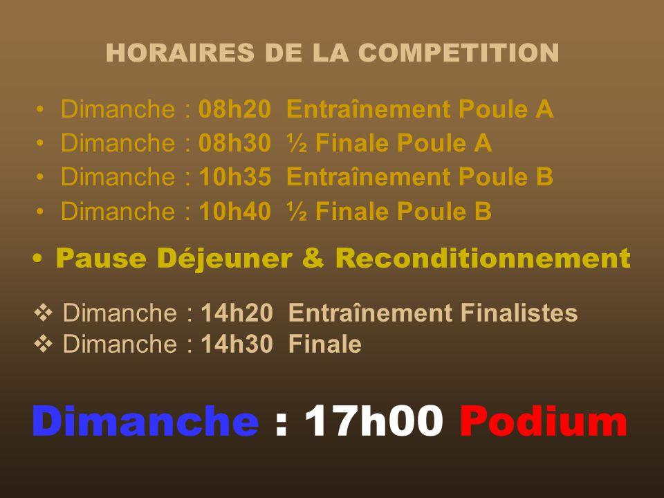 HORAIRES DE LA COMPETITION Dimanche : 08h20 Entraînement Poule A Dimanche : 08h30 ½ Finale Poule A Dimanche : 10h35 Entraînement Poule B Dimanche : 10