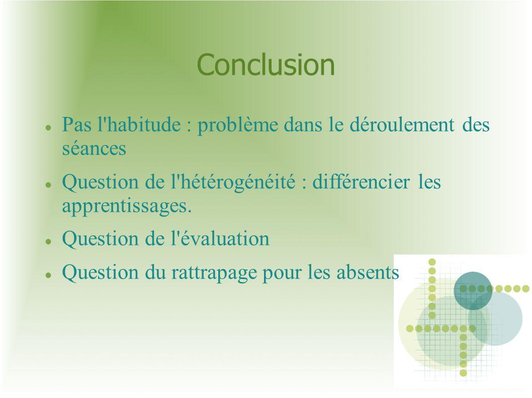 Conclusion Pas l'habitude : problème dans le déroulement des séances Question de l'hétérogénéité : différencier les apprentissages. Question de l'éval