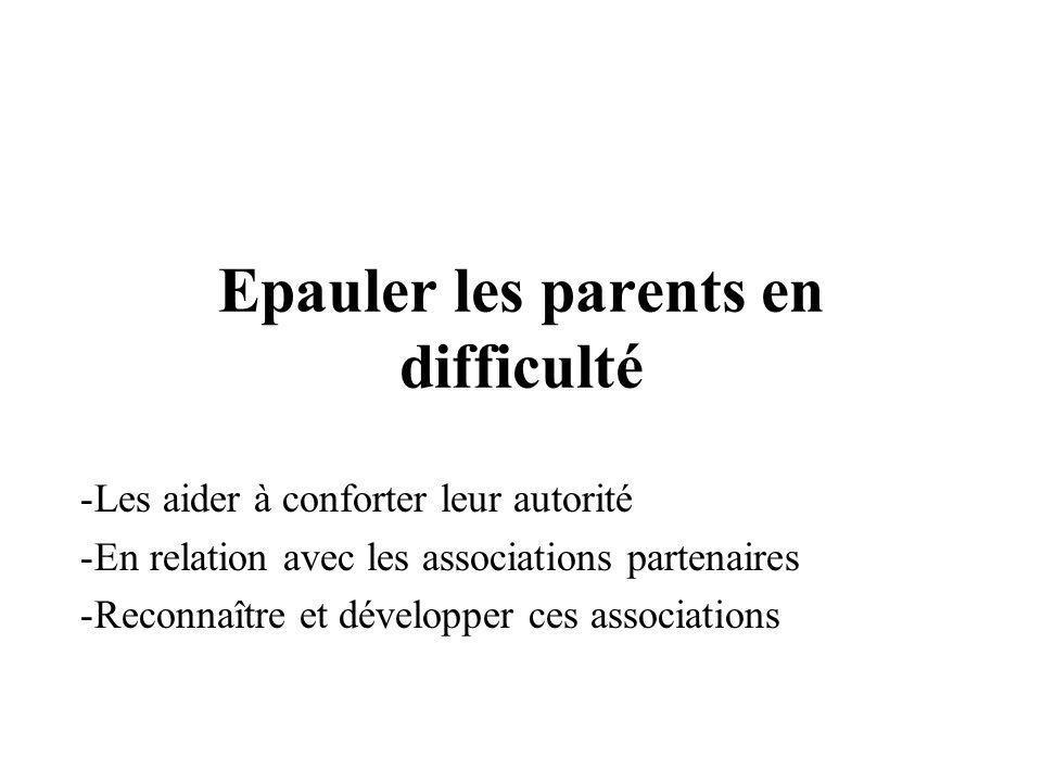 Epauler les parents en difficulté -Les aider à conforter leur autorité -En relation avec les associations partenaires -Reconnaître et développer ces associations