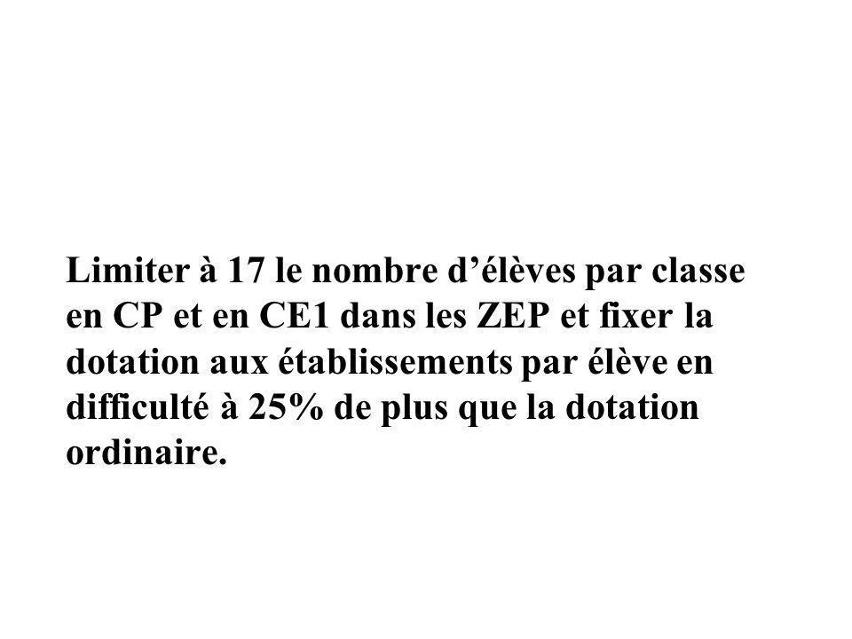 Limiter à 17 le nombre délèves par classe en CP et en CE1 dans les ZEP et fixer la dotation aux établissements par élève en difficulté à 25% de plus que la dotation ordinaire.