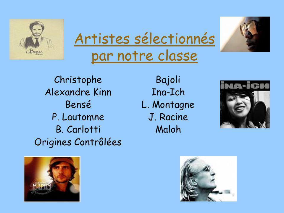 Christophe Alexandre Kinn Bensé P. Lautomne B. Carlotti Origines Contrôlées Bajoli Ina-Ich L. Montagne J. Racine Maloh Artistes sélectionnés par notre