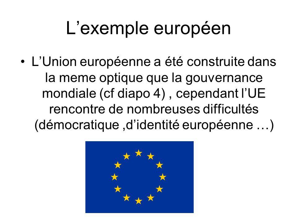 Lexemple européen LUnion européenne a été construite dans la meme optique que la gouvernance mondiale (cf diapo 4), cependant lUE rencontre de nombreu